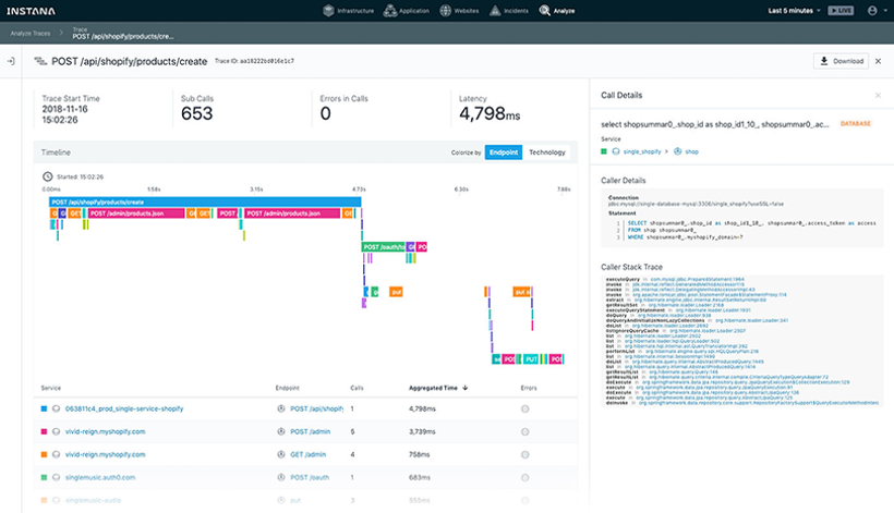 Hybrid Cloud Dashboard - Application Monitoring - Traces and Services
