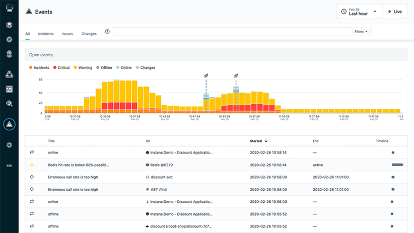 Immediate Feedback for Containerized Application Updates