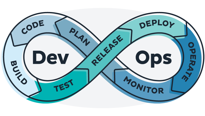 Application / Infrastructure Map for DevOps Application Performance Monitoring