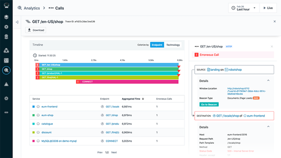 DevOps Dashboard - Application Performance Monitoring - Traces and Services