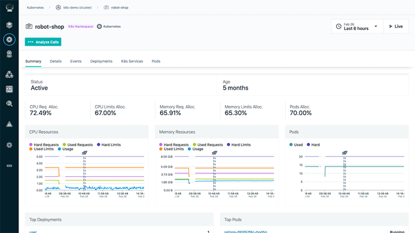 Real-time Kubernetes Infrastructure and Application Performance Monitoring