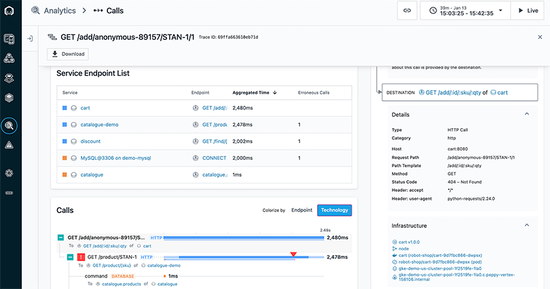 Full-Stack Cloud and Infrastructure Monitoring