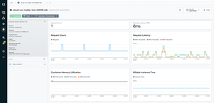 Instana Announces Automated Monitoring and Tracing for Google Cloud Run, Cloud Storage and Cloud PubSub