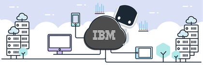 IBM Cloud Application Monitoring