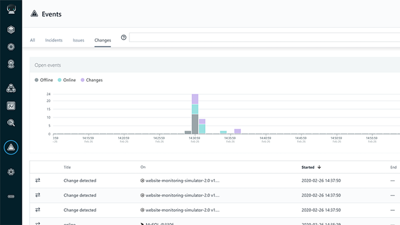 Immediate Application Performance Feedback for Developers