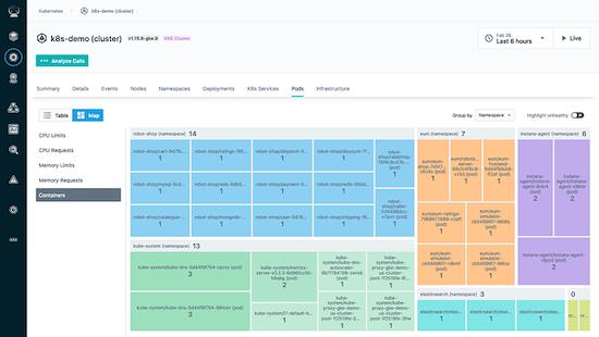 Correlated Kubernetes and Application Stack Monitoring