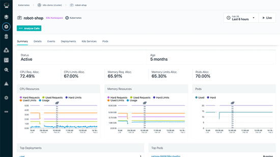 Kubernetes / Cloud Foundry Performance Monitoring for Cloud-Native Applications