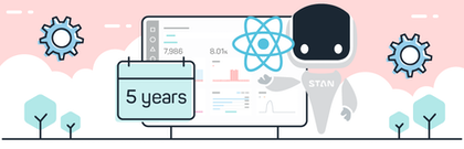 Looking back at five years of React at Instana
